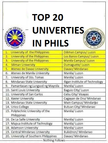 2013 top schools and colleges in the philippines
