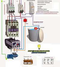 manual automatico motor bomba