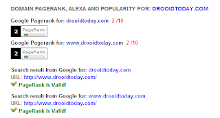 Page Rank drooidtoday.COM