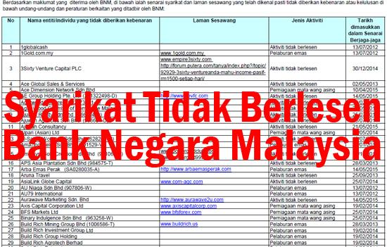 Senarai Laman Web dan  Syarikat Pelaburan Haram BNM Terkini September 2015