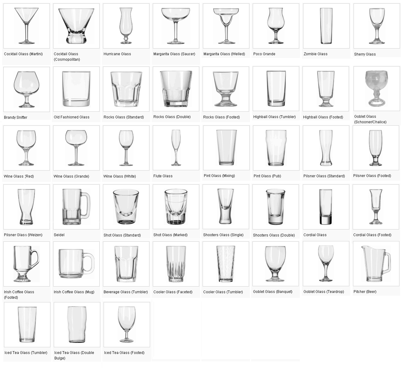 Different Types of Bar Glasses