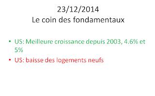 actualités économique 23/12/2014