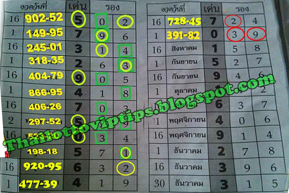 Thai Lotto Yearly Best Touch Tip Paper 16-08-2014