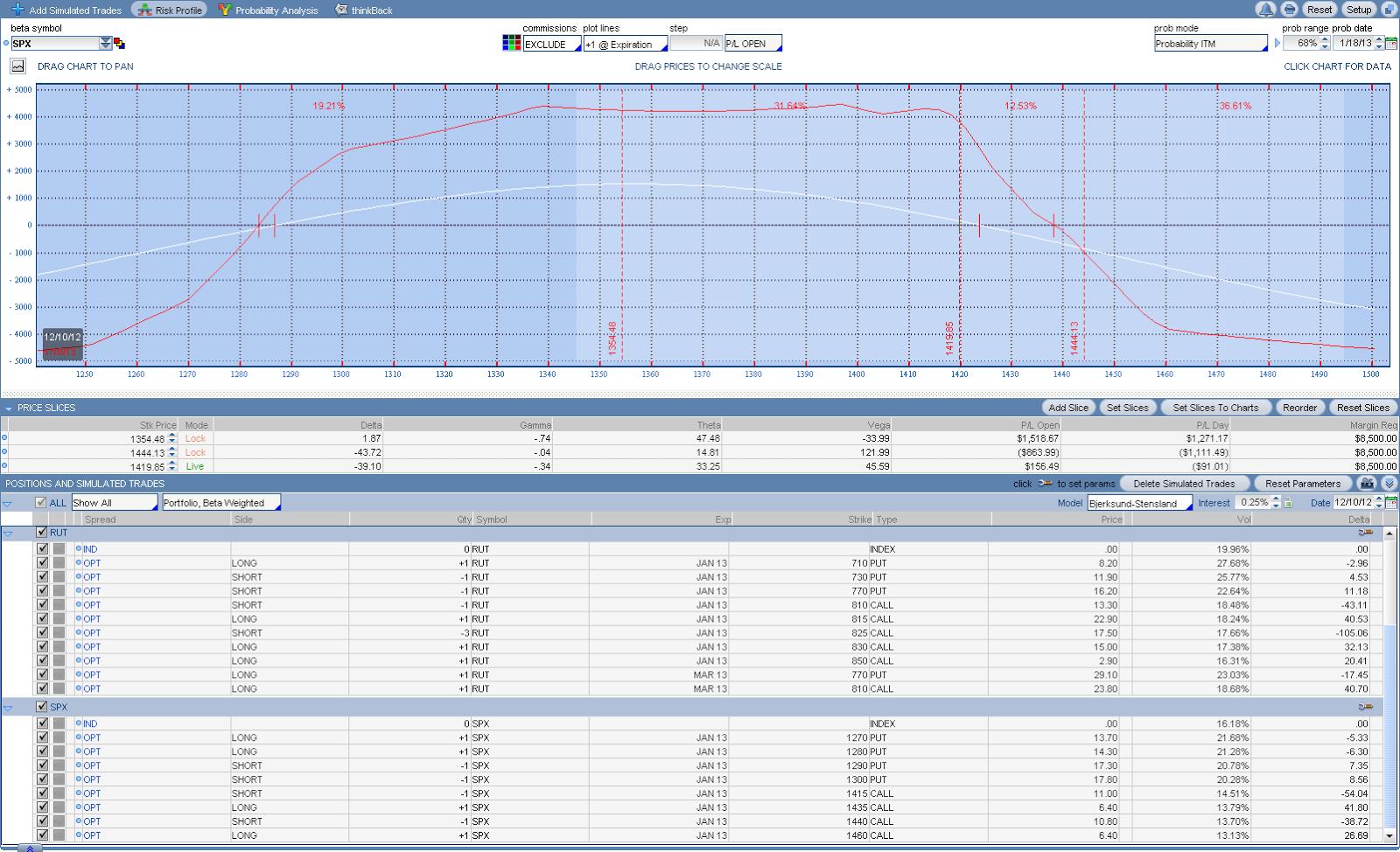 Options trading high probability condors adjustment
