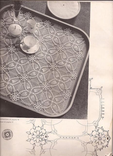 Cubre-Bandeja a Crochet