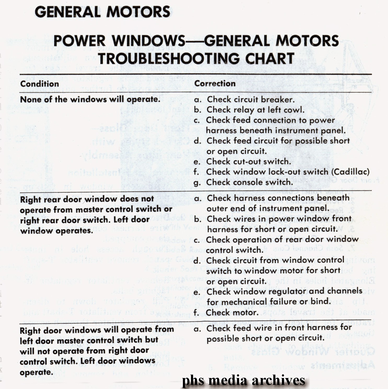 tech files troubleshooting and fixing gm power windows 1968 1973 here is a chart to walk you through an entire system check we re not heartless after all and don t expect you to memorise all those checks