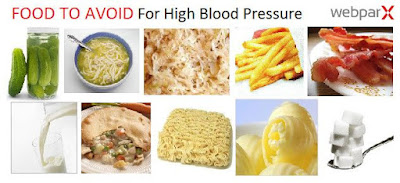 You And Your Blood Pressure-What You Should Know