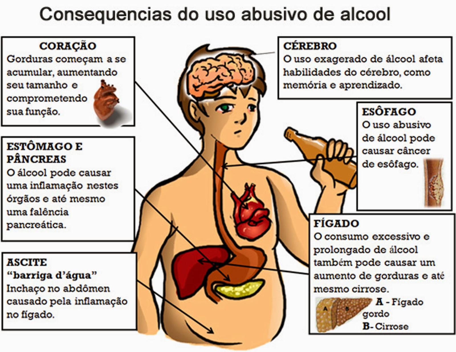A futuras mães sobre álcool