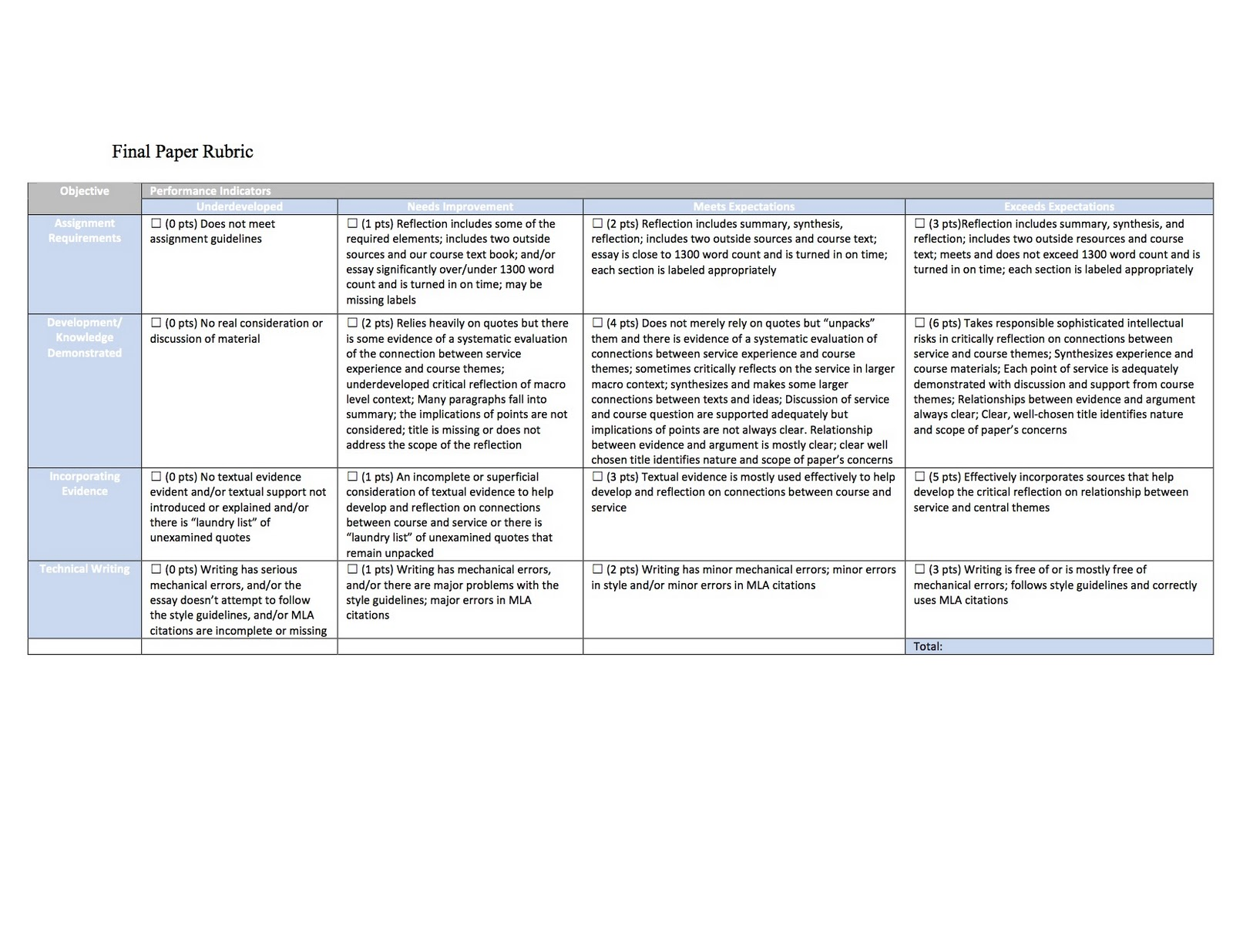 Service learning essays - Essay Writing Services