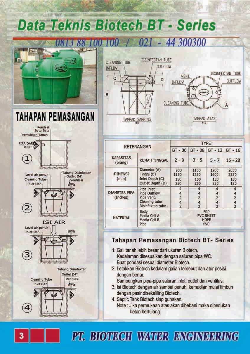 cara pemasangan septic tank biotech, cara kerja, brosur, katalog,biofive, biogift, induro, biofil