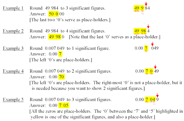 S1expository Significant Figures Made on Rounding Significant Figures