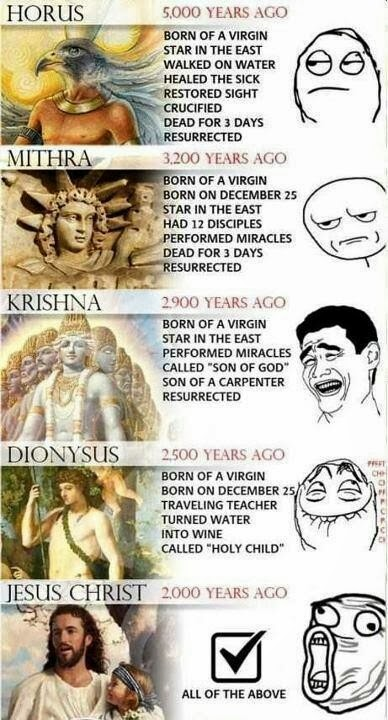 Funny Virgin Birth Horus Mithra Krishna Dionysus Jesus Comparative Religious Myths Meme