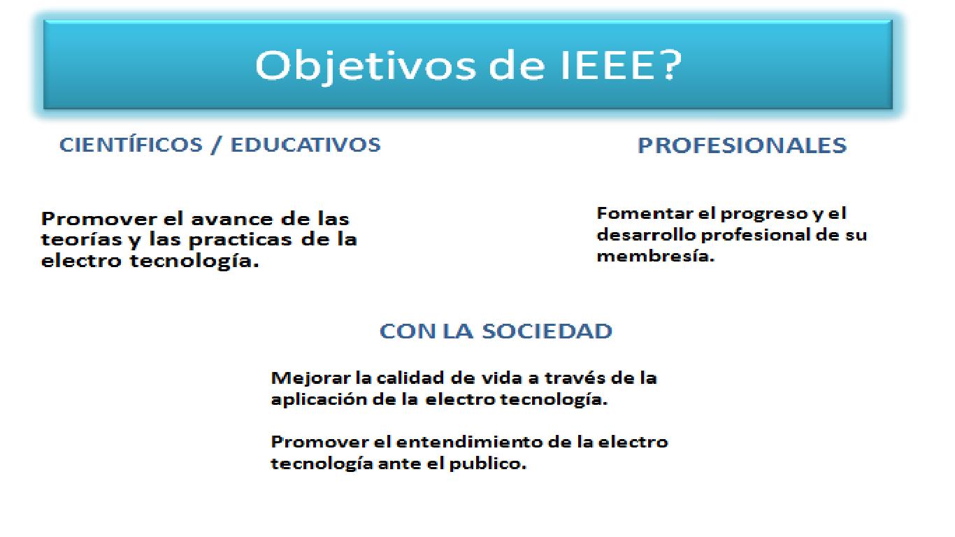 Resumen exposición: IEEE | Sistemas de calidad de T.I.