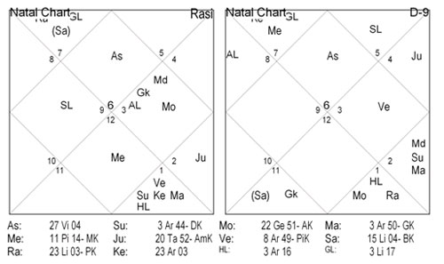 Numerology no 5 and 9 compatibility photo 1