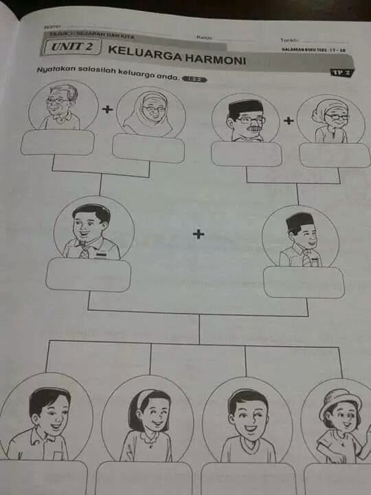 Malaysia School Textbook: Harmonious Family