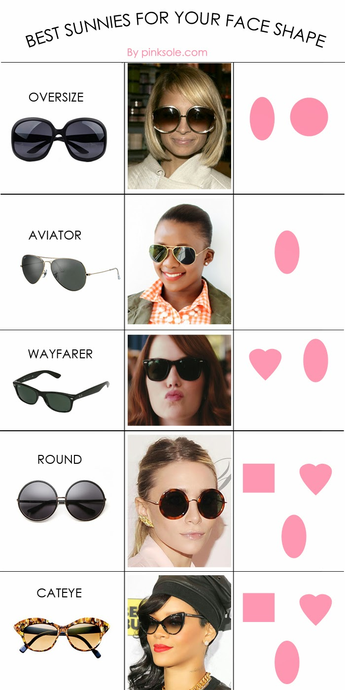 Best Glasses Frame For Face Shape : Oh You Crafty Gal: Best Sunglasses For Your Face Shape