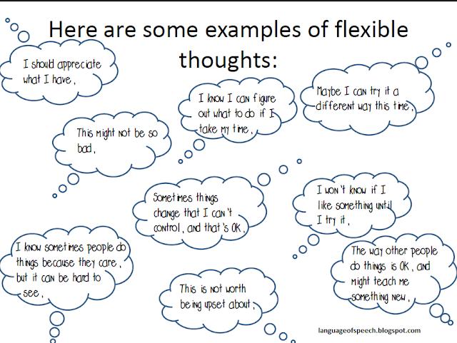 The Language of Speech: Materials Wednesday: Teaching Flexible ...