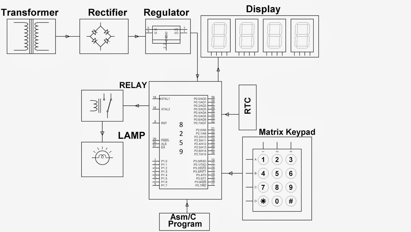 Programmable Load Shedding Electronicsprojects Schematic Diagram Keyboard Block