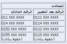 بيان تغيير أرقام خطوط اتصالات