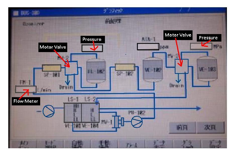Construction design repair and automation for industries dalam proses tertentu seperti gambar motor valve memegang peran penting dalam tahap tahap sutu proses motor valve adalah pintu yang mengijinkan boleh asfbconference2016 Gallery