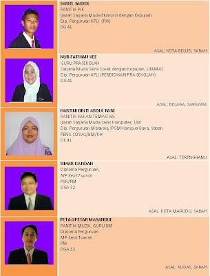 Home » Lembaga Peperiksaan Kementerian Pelajaran Malaysia Tanda No