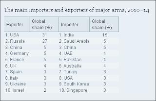 Export%2BTOP.png