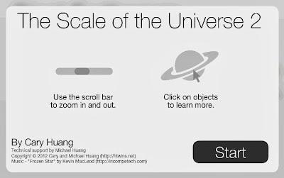 http://htwins.net/scale2/lang.html
