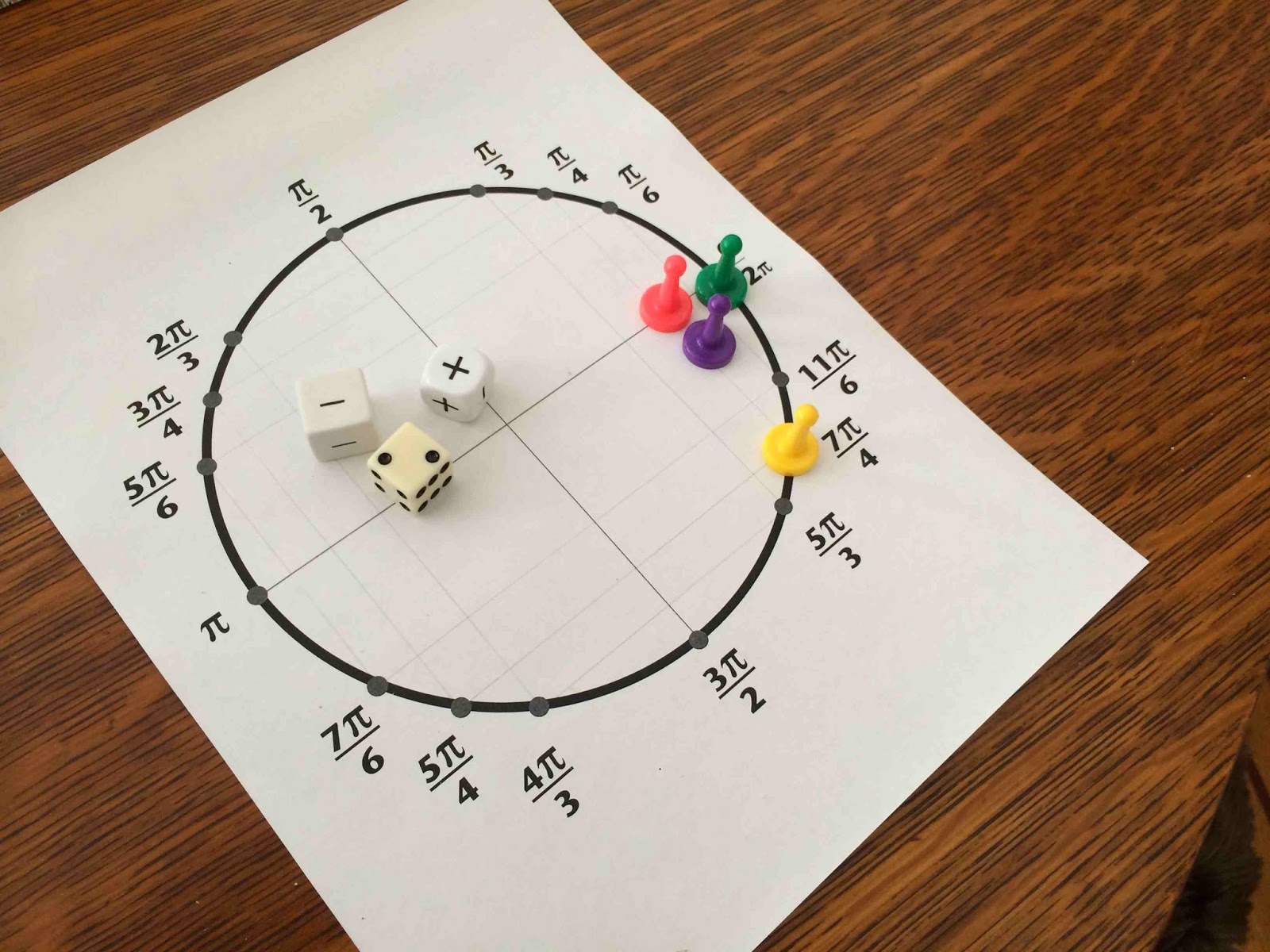 cheesemonkey wonders: Life on the Unit Circle - Board Game for ...