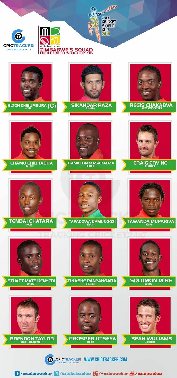 Cricket world cup 2015...