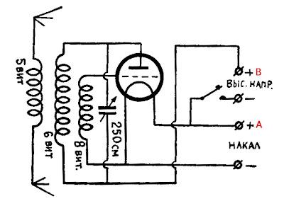 Meissner Oscillator