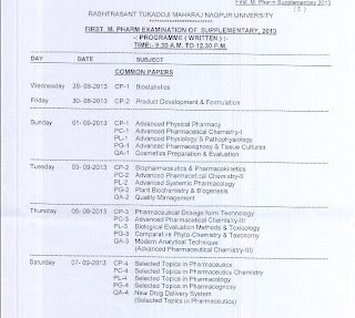 Nagpur University Time Table Winter 2013 -  First M. PHARM Examination of supplementary,2013