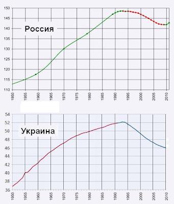 ru-ua.png
