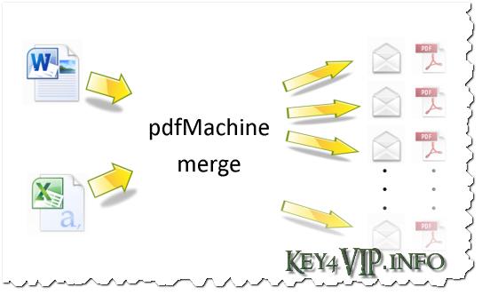 pdfMachine Ultimate 14.69 Full,Phần mềm xử lý file PDF