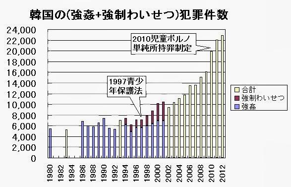 http://sightfree.blogspot.jp/2010/11/1700.html