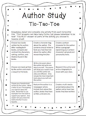 authors analysis essay