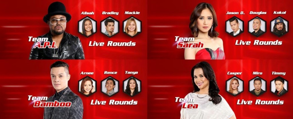 'The Voice of the Philippines' Live Shows Performances