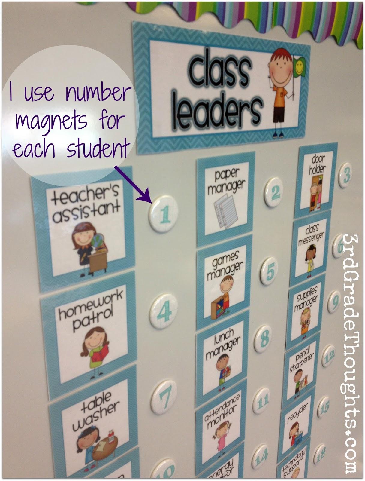 Classroom Job Ideas 3rd Grade ~ Building student responsibility classroom jobs rd