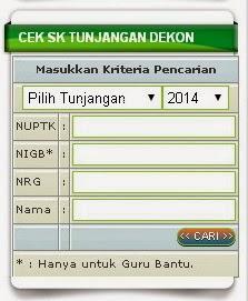 Cek NRG Guru Non PNS-1