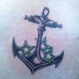 Dicas do que significa Tatuagens de Âncora