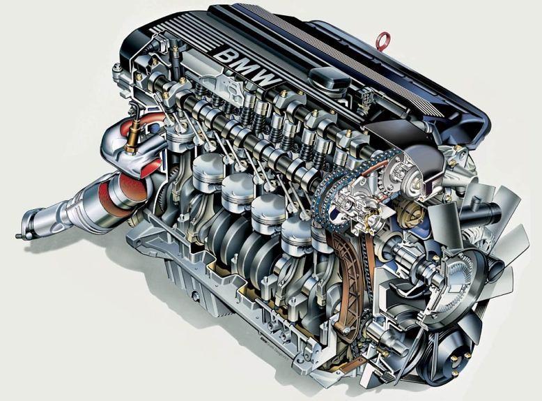 Araba Nasıl çalışır Silindir Konfigürasyonlarına Göre Motorlar 2