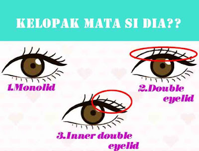 Kelopak mata, Eyelid, Beautiful eye