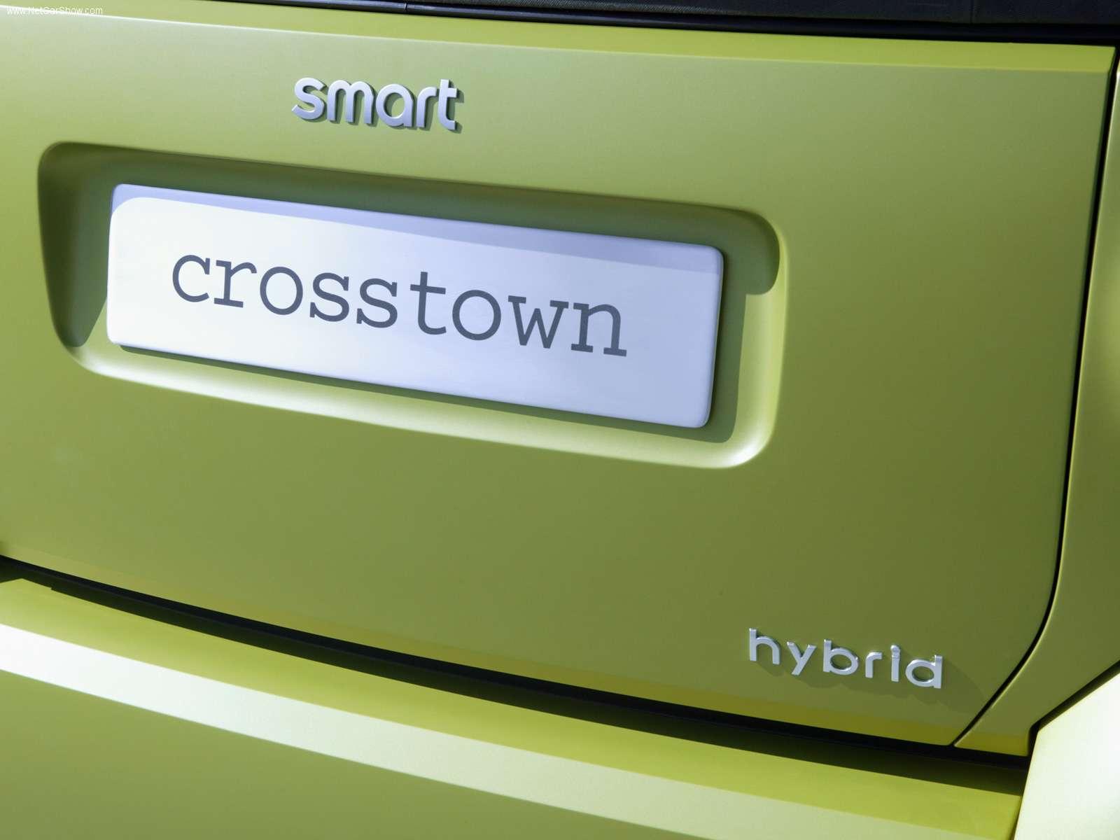 Hình ảnh xe ô tô Smart Crosstown Showcar 2005 & nội ngoại thất