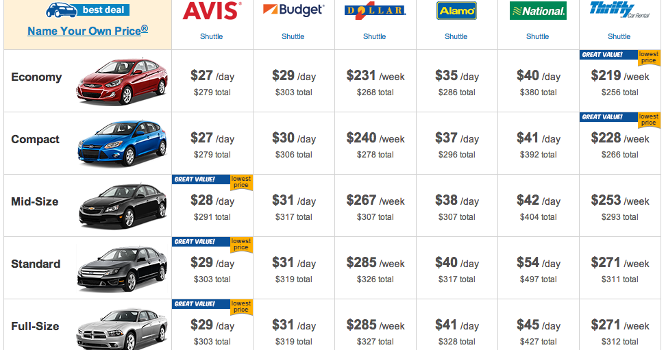 Cheapoair coupons 2019