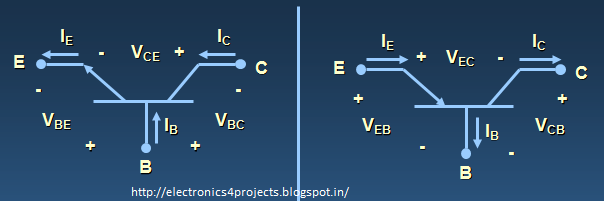 BJT current and voltage Equations