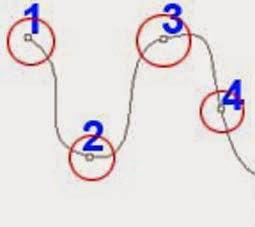 Membuat Garis Lengkung Dengan Bezier Tool