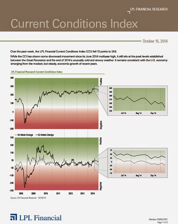 October 15, 2014 - Current Conditions Index - LPL Financial Research