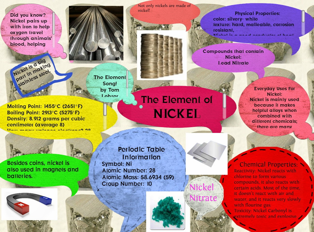 Commodity Trading News And Technical Analysis Reports : Nickel in