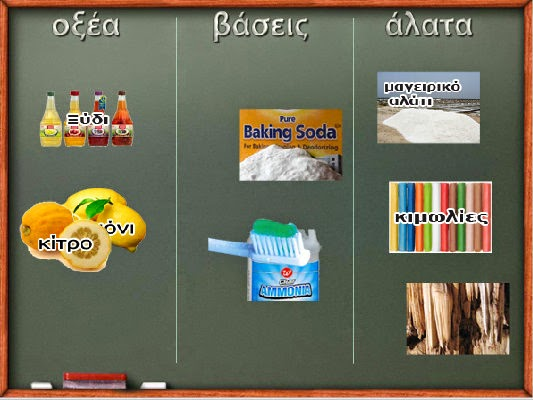 http://ebooks.edu.gr/modules/ebook/show.php/DSGL101/560/3669,19700/extras/Activities/kef_11_eikones_blackboard/kef_11_eikones_blackboard.html