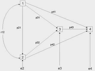Statistika dasar statistik untuk penelitian novianty sukma z1 e1 z2 p21z1 e2 z3 p31z1 p32z2 e3 z4 p41z1 p42z2 p43z3 e4 ccuart Image collections