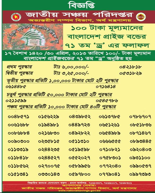 71st Prize Bond Draw Result Of Bangladesh Bank